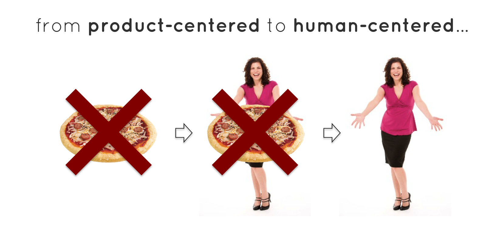 from product-centered to human-centered
