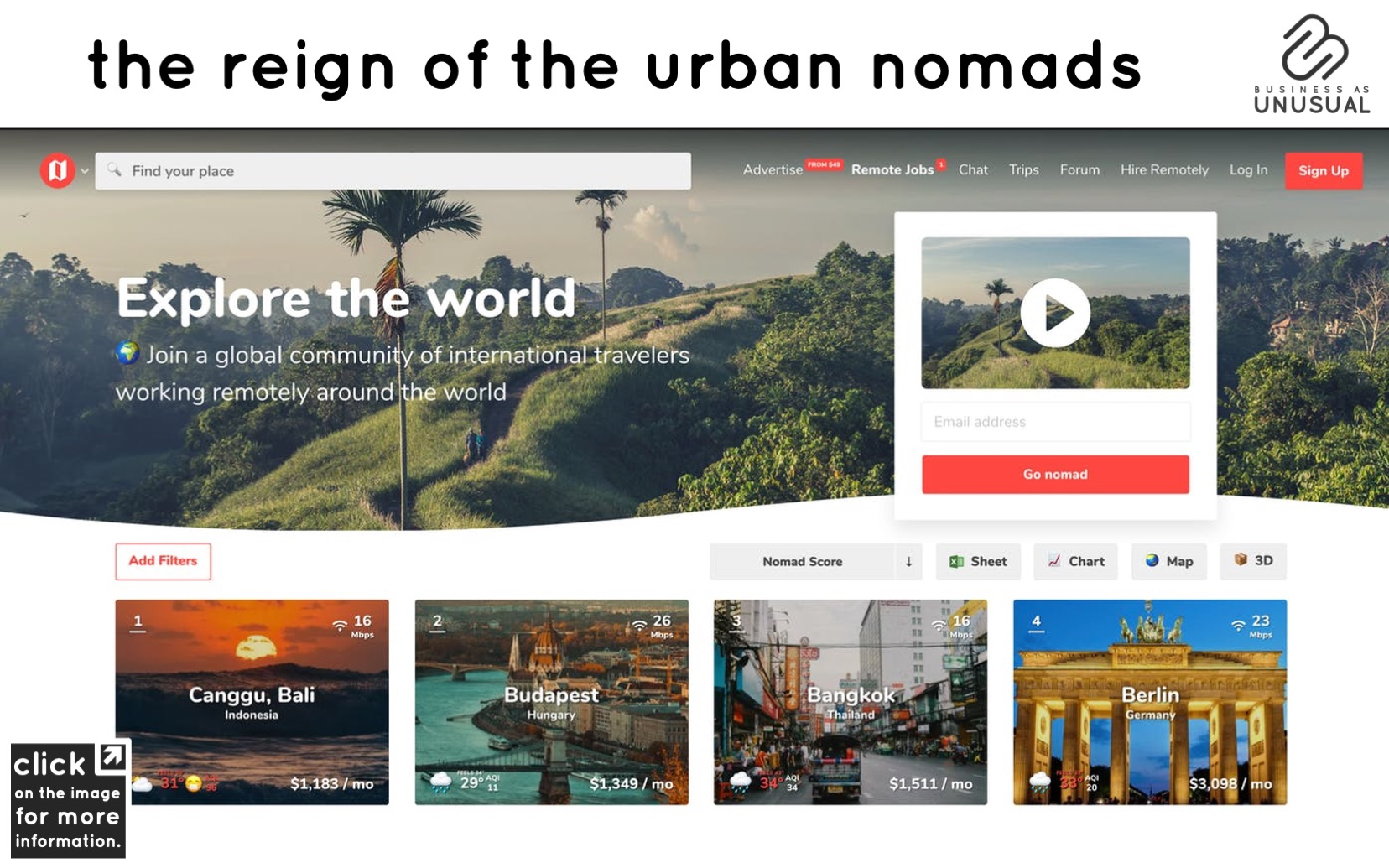 The Reign of the Urban Nomads - Nomadlist