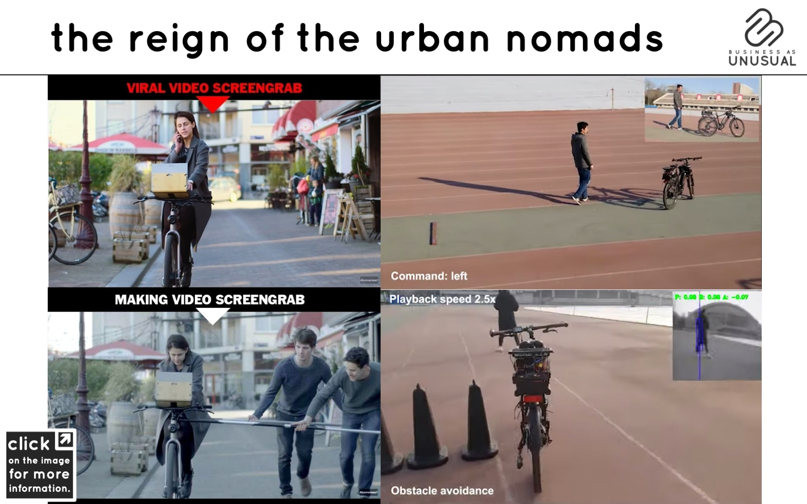 The Reign of the Urban Nomads - Self-Driving Bicycle